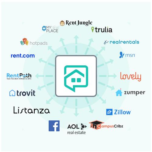 List Rental Property on Multiple Sites