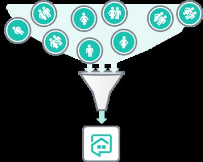 Real Estate Property Management Software