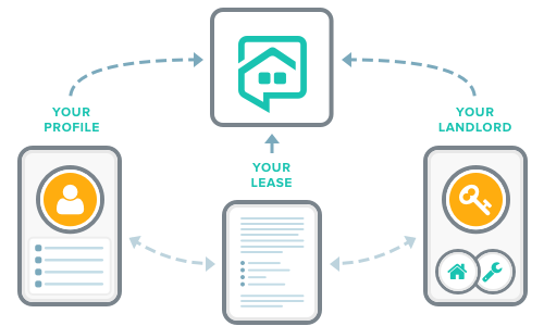 NowRenting Tenant Portal Illustration