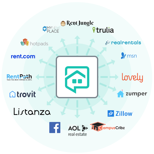 NowRenting, the PropertyWare Alternative -- Listing Syndication